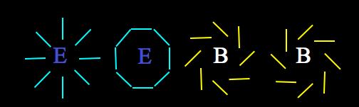 EBfig