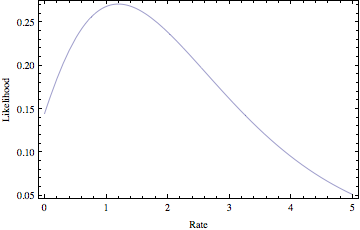 cdms-likelihood.png